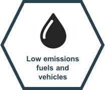 Low emissions fuels and vehicles